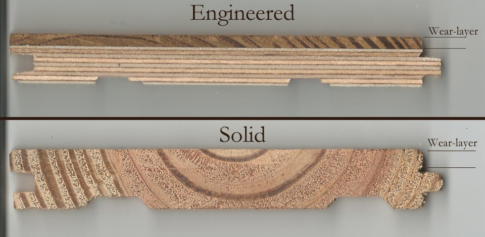 Engineered and Solid Woods